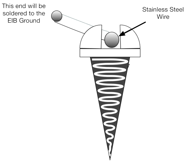 Ground Screw Diagram