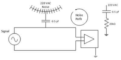 Schematic of Electrostatic-Noise Coupling