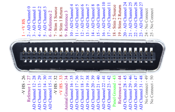 MDR50 Breakout Board Output Diagram